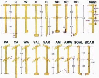 球型立柱栏杆,球接立柱栏杆扶手,钢梯球接立柱扶手